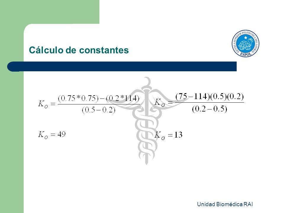 Unidad Biomédica RAI Cálculo de constantes