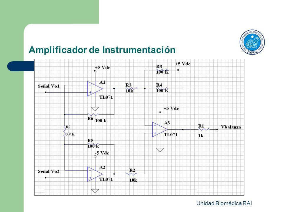 Unidad Biomédica RAI Amplificador de Instrumentación