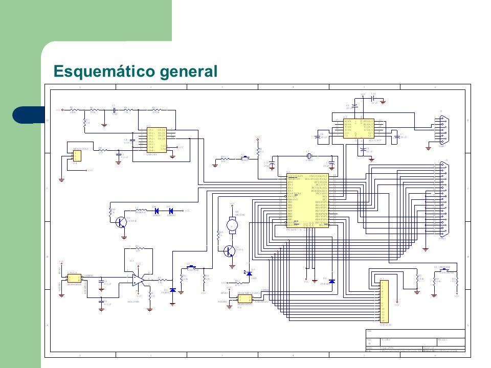 Unidad Biomédica RAI Esquemático general