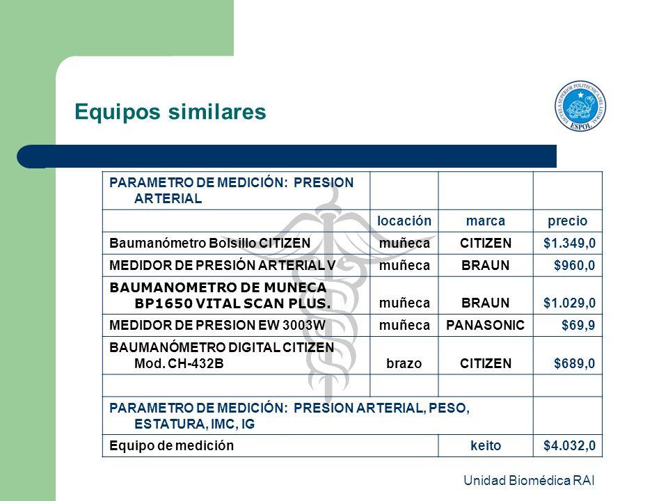 Unidad Biomédica RAI Equipos similares PARAMETRO DE MEDICIÓN: PRESION ARTERIAL locaciónmarcaprecio Baumanómetro Bolsillo CITIZENmuñecaCITIZEN$1.349,0