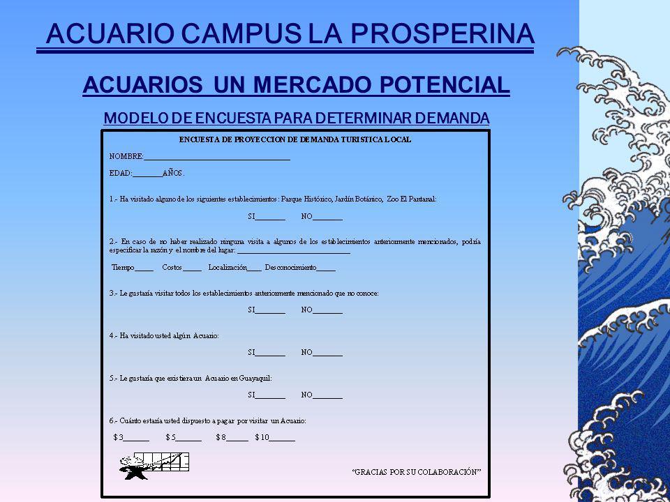 ACUARIOS UN MERCADO POTENCIAL MODELO DE ENCUESTA PARA DETERMINAR DEMANDA ACUARIO CAMPUS LA PROSPERINA