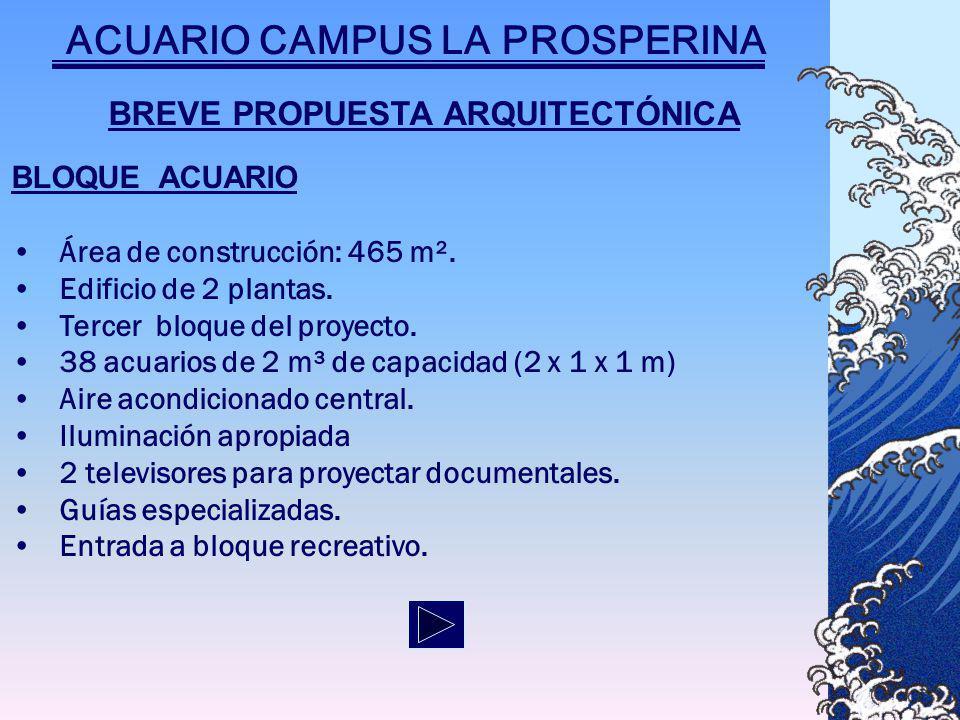 BREVE PROPUESTA ARQUITECTÓNICA BLOQUE ACUARIO Área de construcción: 465 m².