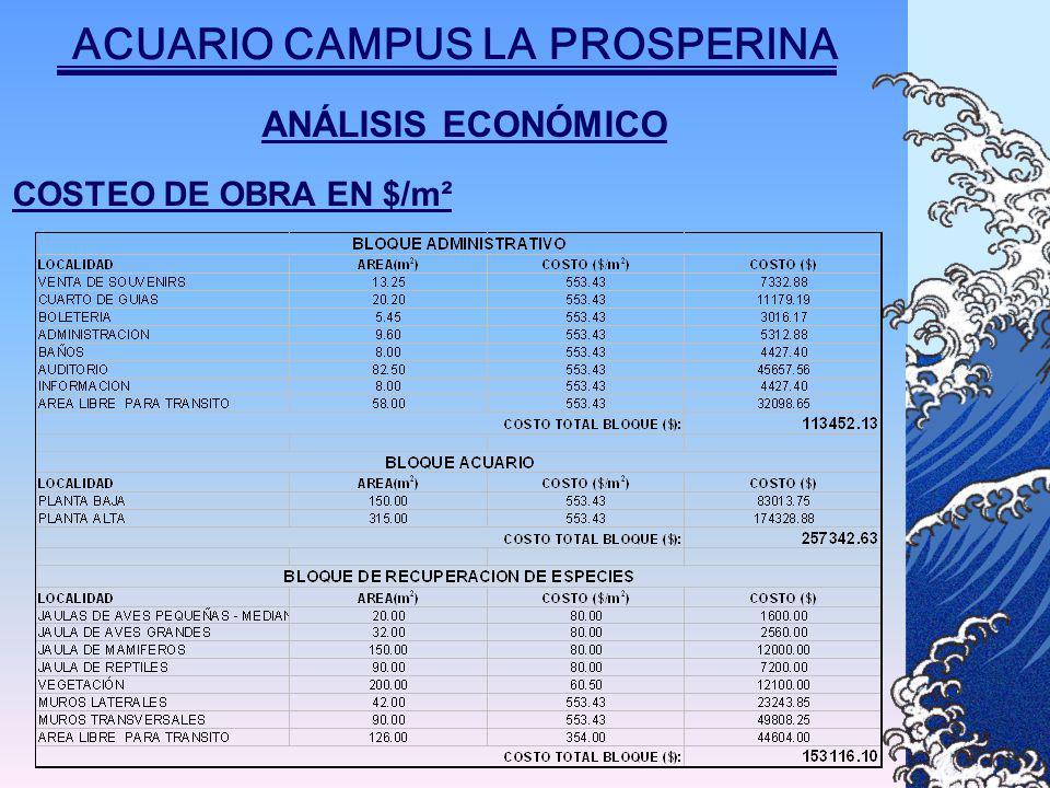 ANÁLISIS ECONÓMICO COSTEO DE OBRA EN $/m² ACUARIO CAMPUS LA PROSPERINA