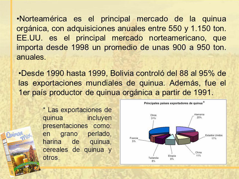 * Las exportaciones de quinua incluyen presentaciones como: en grano perlado, harina de quinua, cereales de quinua y otros. Norteamérica es el princip