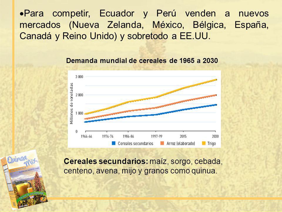 Para competir, Ecuador y Perú venden a nuevos mercados (Nueva Zelanda, México, Bélgica, España, Canadá y Reino Unido) y sobretodo a EE.UU. Demanda mun