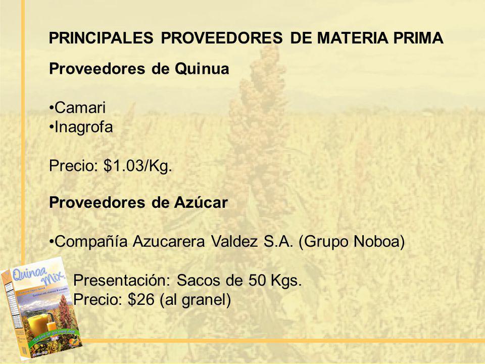 PRINCIPALES PROVEEDORES DE MATERIA PRIMA Proveedores de Quinua Camari Inagrofa Precio: $1.03/Kg. Proveedores de Azúcar Compañía Azucarera Valdez S.A.