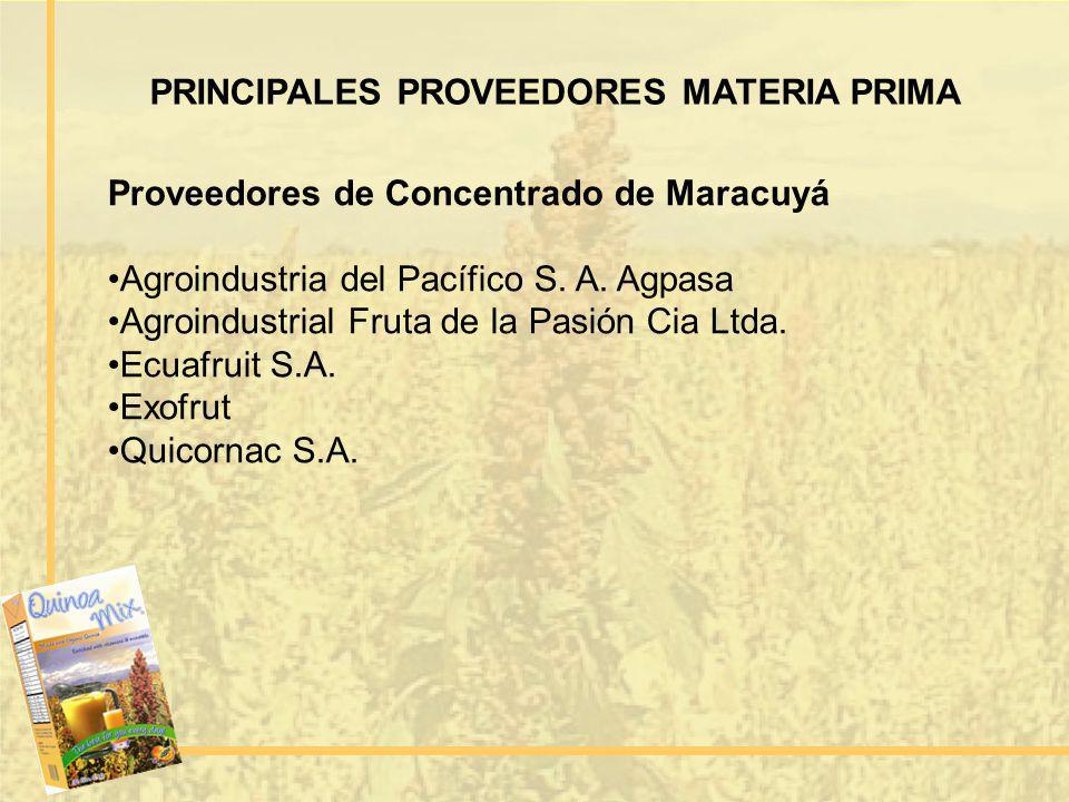 Proveedores de Concentrado de Maracuyá Agroindustria del Pacífico S. A. Agpasa Agroindustrial Fruta de la Pasión Cia Ltda. Ecuafruit S.A. Exofrut Quic
