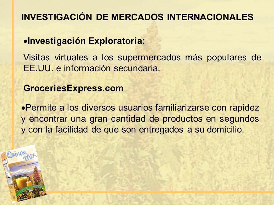 INVESTIGACIÓN DE MERCADOS INTERNACIONALES Investigación Exploratoria: Visitas virtuales a los supermercados más populares de EE.UU. e información secu