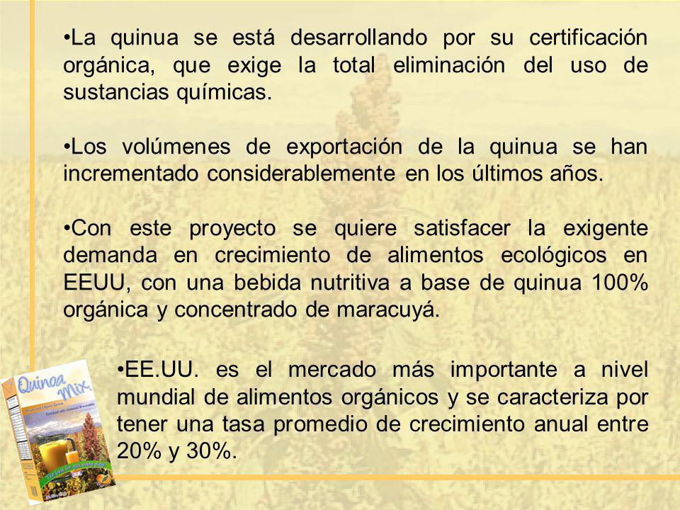 La quinua se está desarrollando por su certificación orgánica, que exige la total eliminación del uso de sustancias químicas. Los volúmenes de exporta