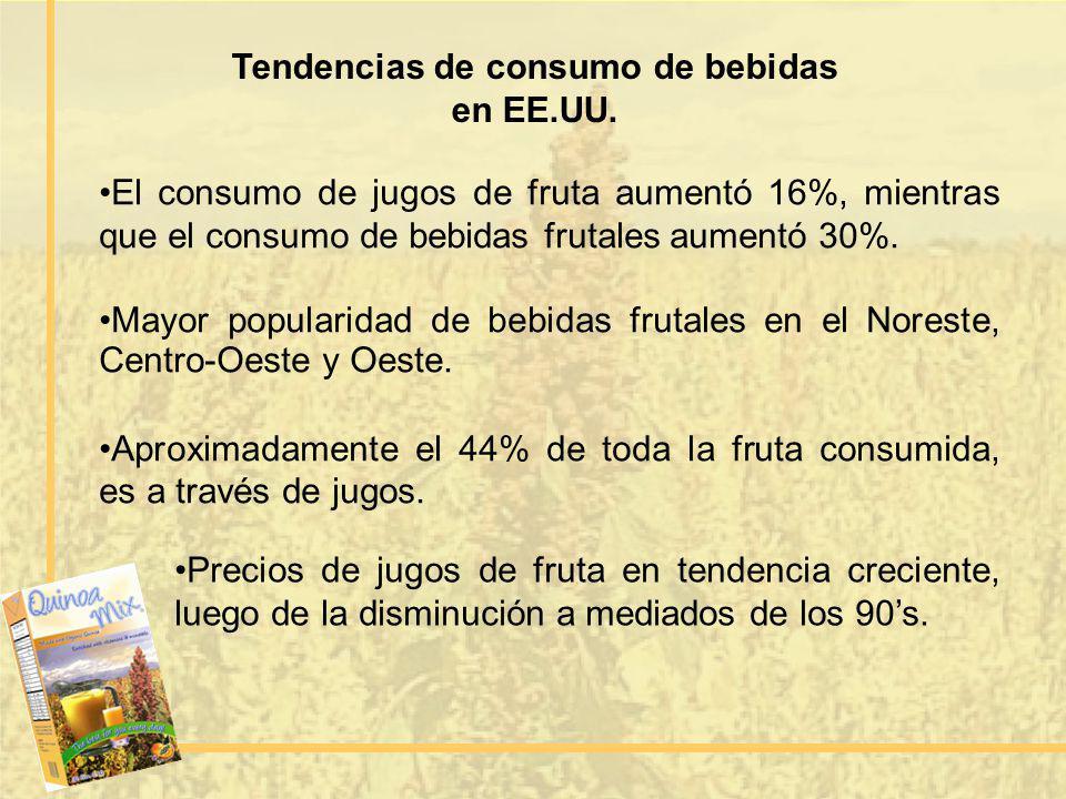 Tendencias de consumo de bebidas en EE.UU. El consumo de jugos de fruta aumentó 16%, mientras que el consumo de bebidas frutales aumentó 30%. Mayor po