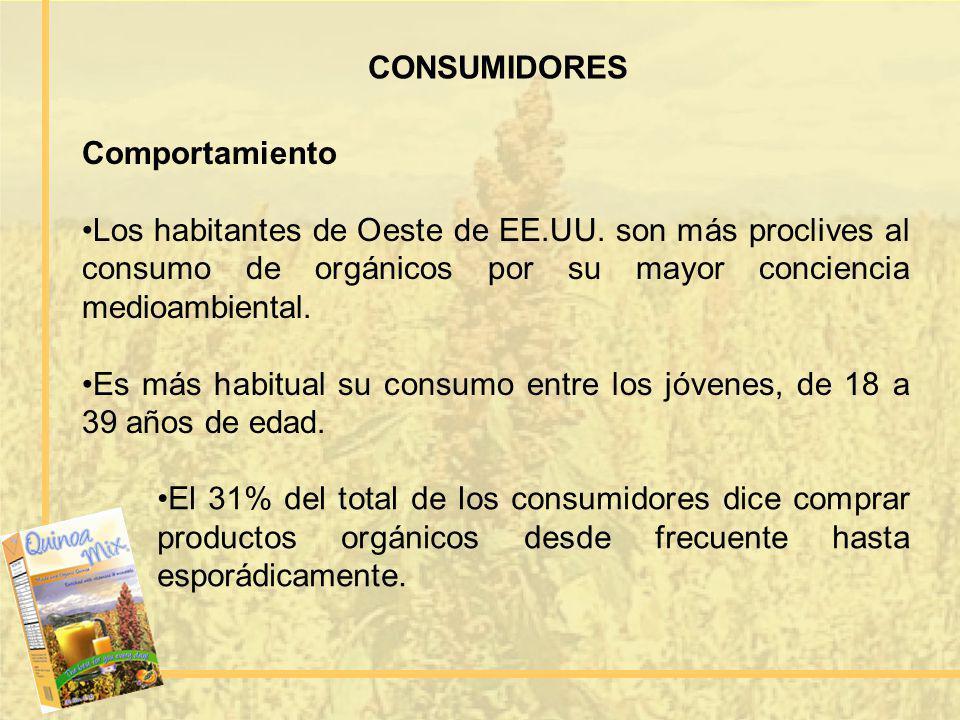 CONSUMIDORES Comportamiento Los habitantes de Oeste de EE.UU. son más proclives al consumo de orgánicos por su mayor conciencia medioambiental. Es más