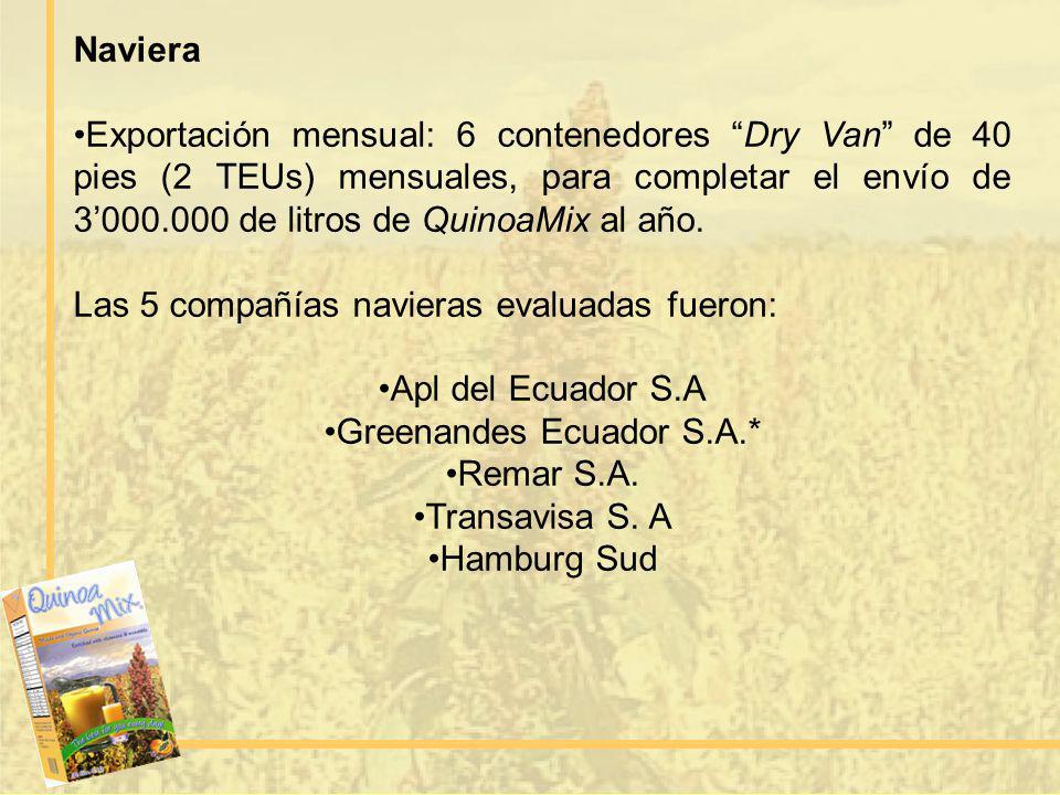 Naviera Exportación mensual: 6 contenedores Dry Van de 40 pies (2 TEUs) mensuales, para completar el envío de 3000.000 de litros de QuinoaMix al año.