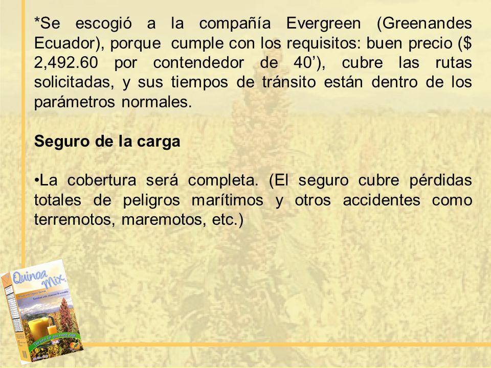 *Se escogió a la compañía Evergreen (Greenandes Ecuador), porque cumple con los requisitos: buen precio ($ 2,492.60 por contendedor de 40), cubre las