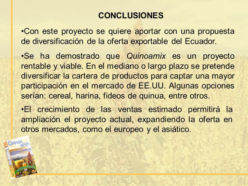 CONCLUSIONES Con este proyecto se quiere aportar con una propuesta de diversificación de la oferta exportable del Ecuador. Se ha demostrado que Quinoa