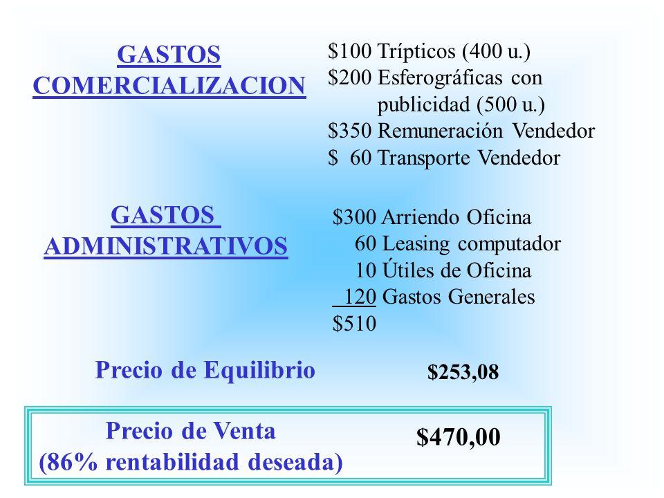 GASTOS COMERCIALIZACION GASTOS ADMINISTRATIVOS $100 Trípticos (400 u.) $200 Esferográficas con publicidad (500 u.) $350 Remuneración Vendedor $ 60 Tra