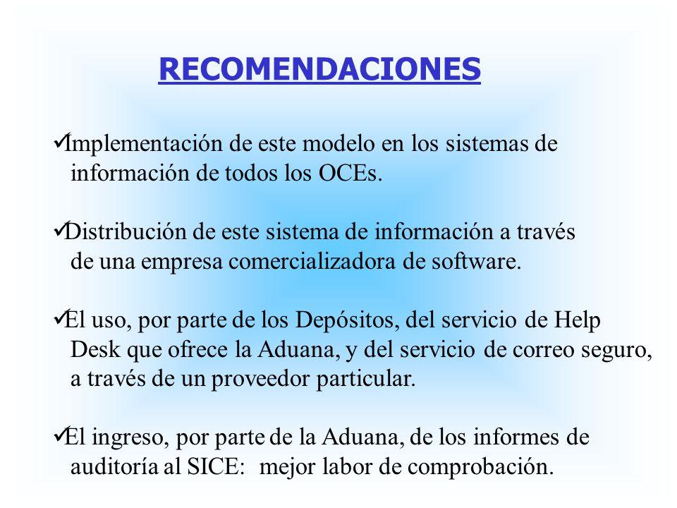 RECOMENDACIONES Implementación de este modelo en los sistemas de información de todos los OCEs. Distribución de este sistema de información a través d