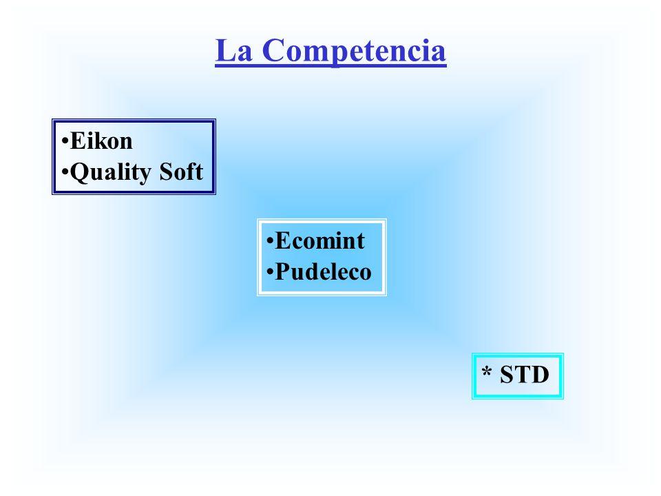 La Competencia Eikon Quality Soft Ecomint Pudeleco * STD