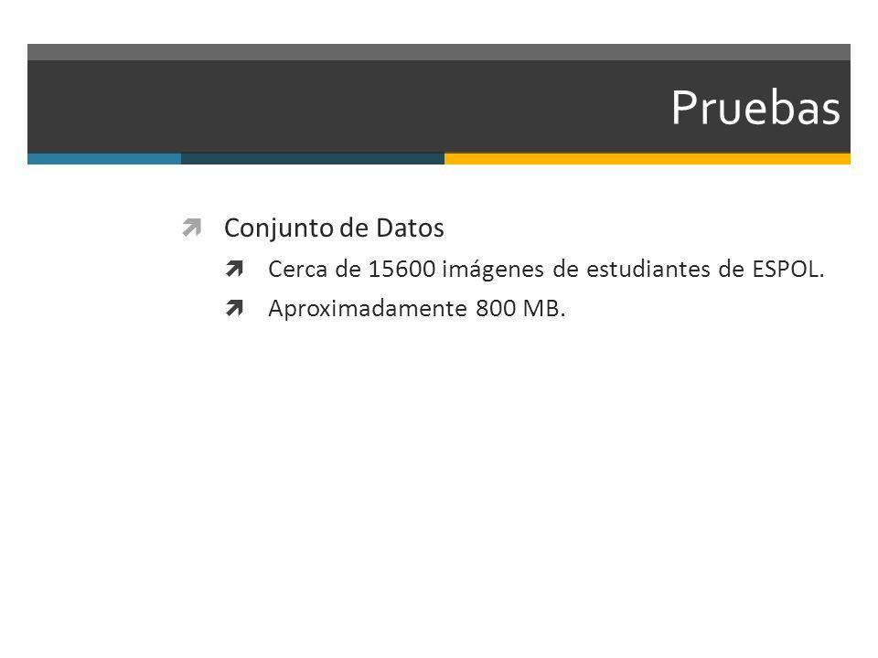 Pruebas Conjunto de Datos Cerca de 15600 imágenes de estudiantes de ESPOL. Aproximadamente 800 MB.