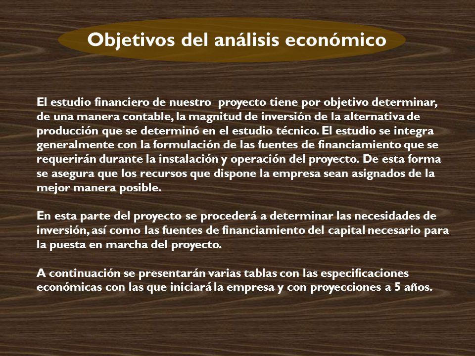 El estudio financiero de nuestro proyecto tiene por objetivo determinar, de una manera contable, la magnitud de inversión de la alternativa de producción que se determinó en el estudio técnico.
