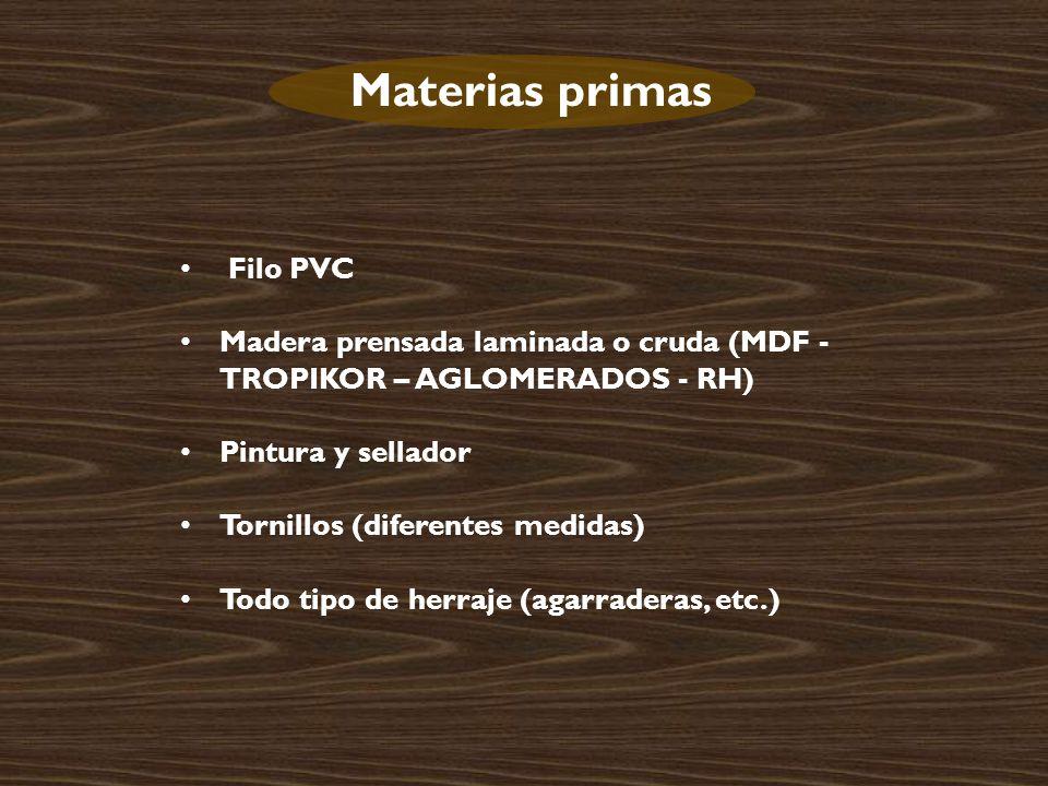 Materias primas Filo PVC Madera prensada laminada o cruda (MDF - TROPIKOR – AGLOMERADOS - RH) Pintura y sellador Tornillos (diferentes medidas) Todo tipo de herraje (agarraderas, etc.)