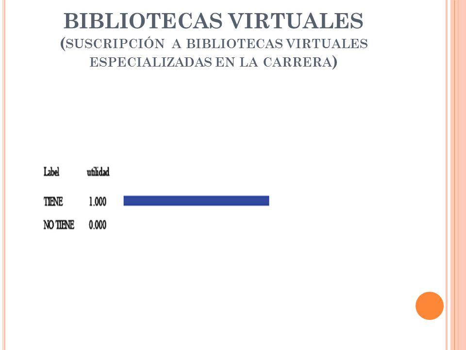 BIBLIOTECAS VIRTUALES ( SUSCRIPCIÓN A BIBLIOTECAS VIRTUALES ESPECIALIZADAS EN LA CARRERA )