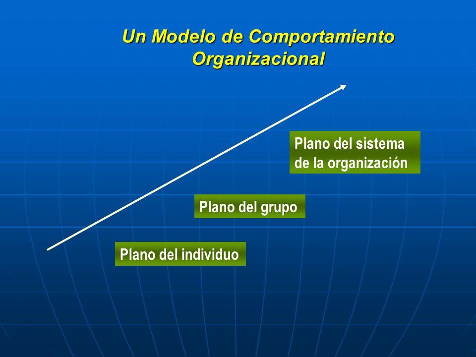 Un Modelo de Comportamiento Organizacional Plano del individuo Plano del grupo Plano del sistema de la organización