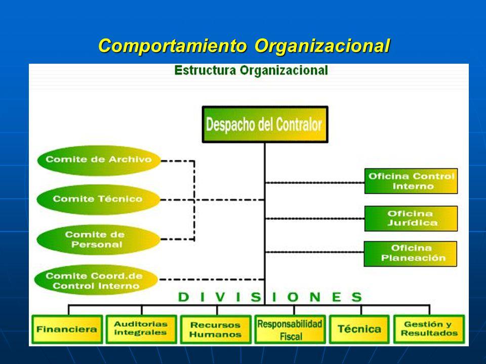 APLICACIONES DEL COMPORTAMIENTO ORGANIZACIONAL GESTI Ó NGESTI Ó N CALIDAD, PRODUCCI Ó N Y PRODUCTIVIDAD.CALIDAD, PRODUCCI Ó N Y PRODUCTIVIDAD.