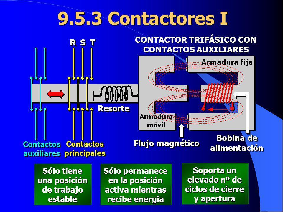 9.5.3 Contactores I Sólo tiene una posición de trabajo estable CONTACTOR TRIFÁSICO CON CONTACTOS AUXILIARES Sólo permanece en la posición activa mient