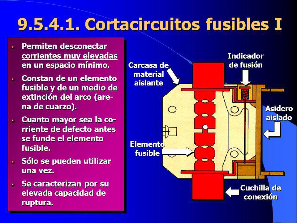 9.5.4.1. Cortacircuitos fusibles I Permiten desconectar corrientes muy elevadas en un espacio mínimo. Constan de un elemento fusible y de un medio de