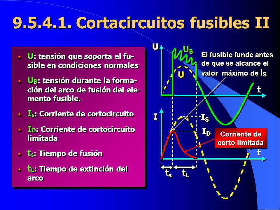 U : tensión que soporta el fu- sible en condiciones normales U B : tensión durante la forma- ción del arco de fusión del ele- mento fusible. I s : Cor