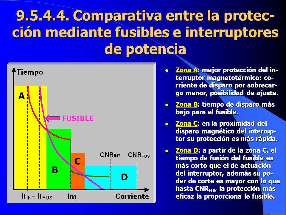 9.5.4.4. Comparativa entre la protec- ción mediante fusibles e interruptores de potencia C l Zona C: en la proximidad del disparo magnético del interr