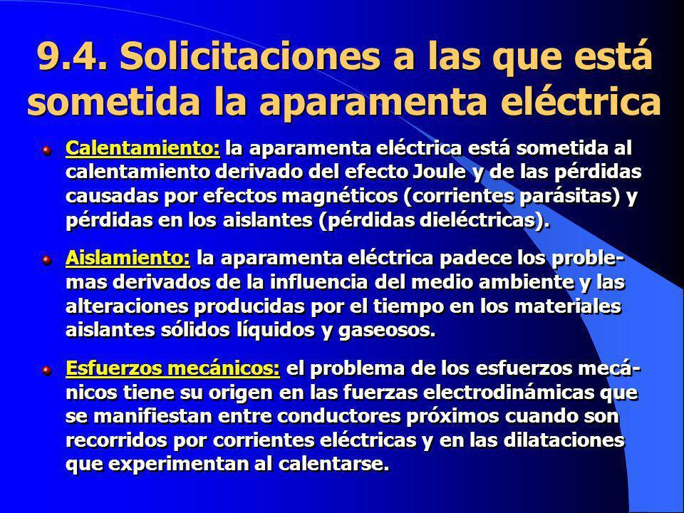 9.4. Solicitaciones a las que está sometida la aparamenta eléctrica Calentamiento: la aparamenta eléctrica está sometida al calentamiento derivado del