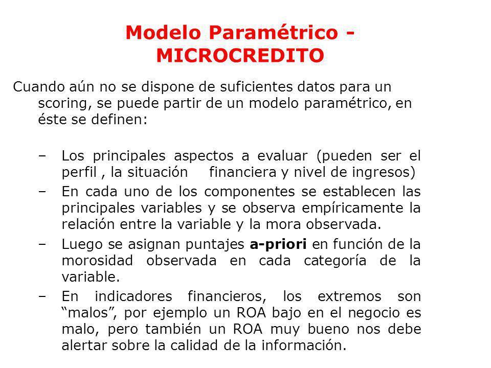 Ec. Ramiro Estrella C. Gestión de Riesgo Modelo Paramétrico - MICROCREDITO Cuando aún no se dispone de suficientes datos para un scoring, se puede par
