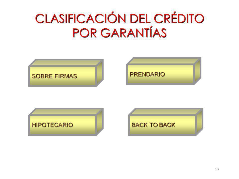 13 CLASIFICACIÓN DEL CRÉDITO POR GARANTÍAS BACK TO BACK HIPOTECARIO PRENDARIO SOBRE FIRMAS