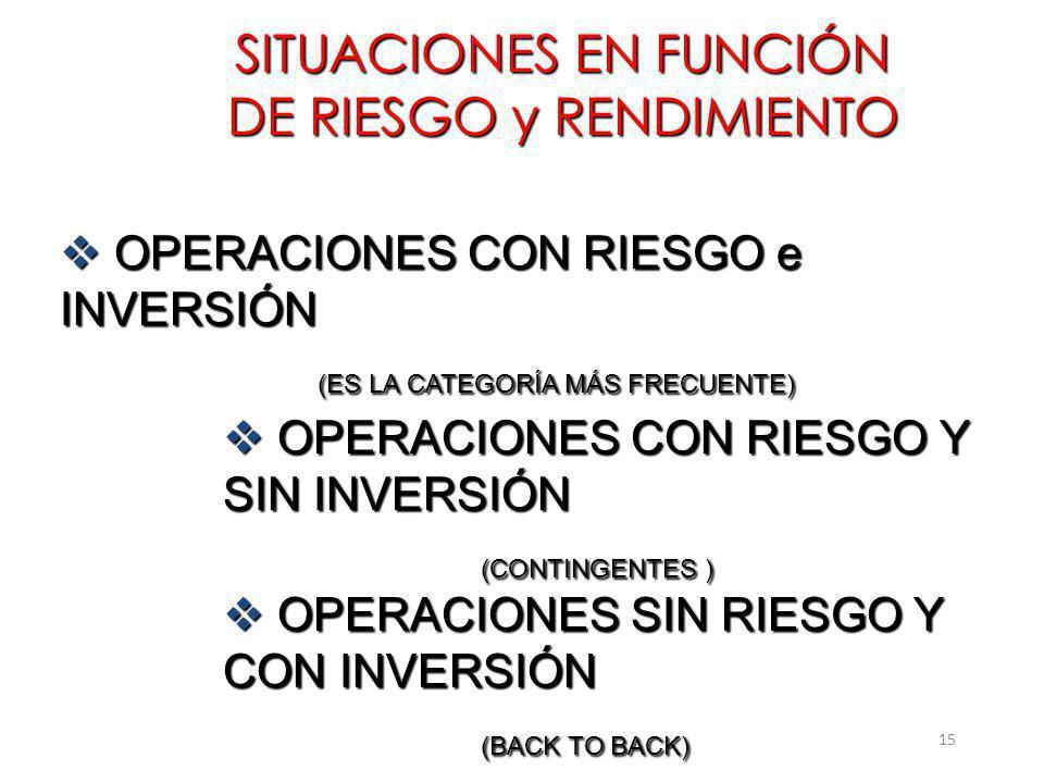 15 SITUACIONES EN FUNCIÓN DE RIESGO y RENDIMIENTO OPERACIONES CON RIESGO e INVERSIÓN OPERACIONES CON RIESGO e INVERSIÓN (ES LA CATEGORÍA MÁS FRECUENTE