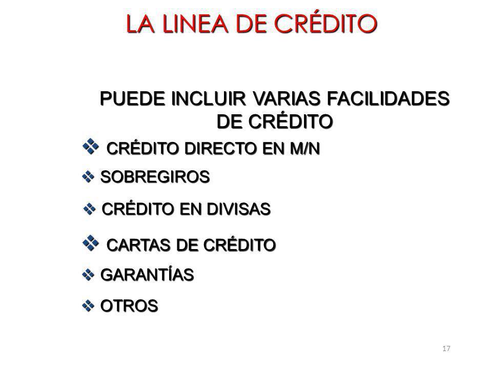 17 LA LINEA DE CRÉDITO PUEDE INCLUIR VARIAS FACILIDADES DE CRÉDITO CRÉDITO DIRECTO EN M/N CRÉDITO DIRECTO EN M/N SOBREGIROS SOBREGIROS CRÉDITO EN DIVI