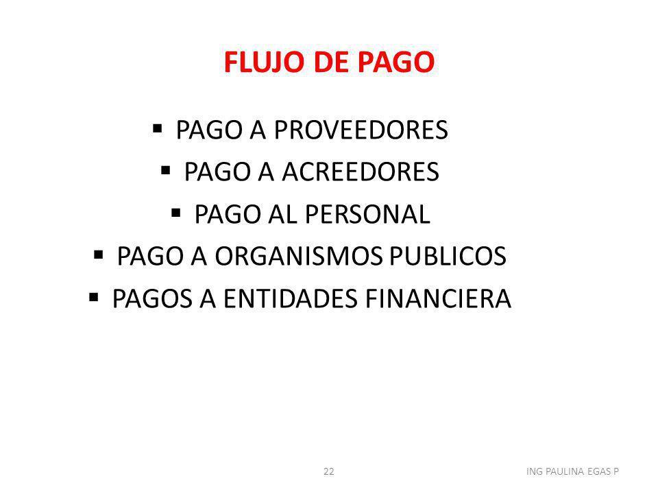 FLUJO DE PAGO PAGO A PROVEEDORES PAGO A ACREEDORES PAGO AL PERSONAL PAGO A ORGANISMOS PUBLICOS PAGOS A ENTIDADES FINANCIERA 22ING PAULINA EGAS P