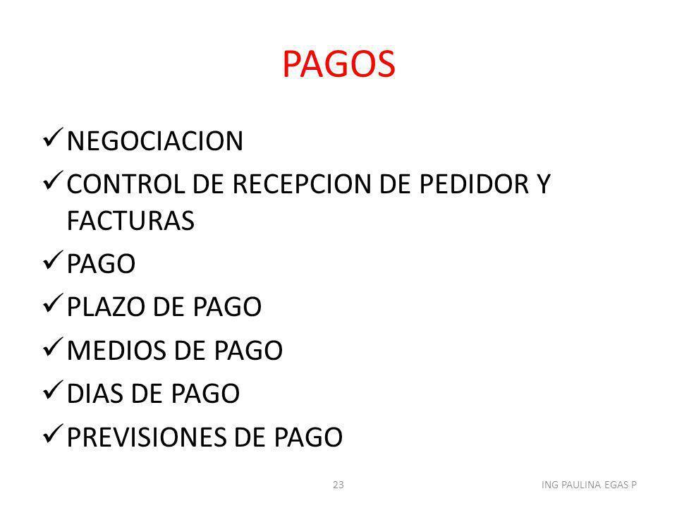 PAGOS NEGOCIACION CONTROL DE RECEPCION DE PEDIDOR Y FACTURAS PAGO PLAZO DE PAGO MEDIOS DE PAGO DIAS DE PAGO PREVISIONES DE PAGO 23ING PAULINA EGAS P