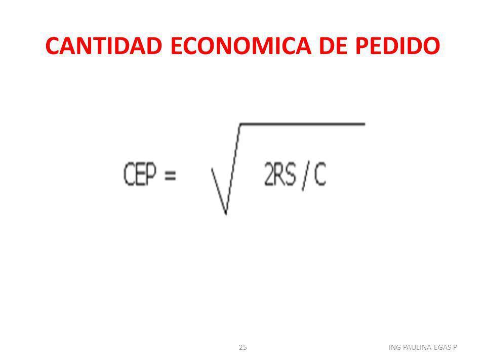 CANTIDAD ECONOMICA DE PEDIDO 25ING PAULINA EGAS P