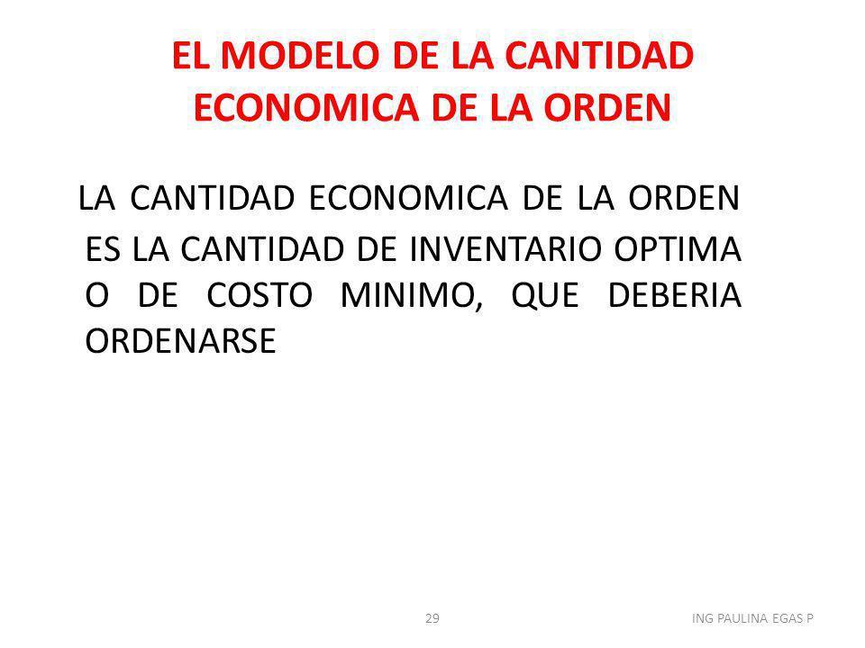 EL MODELO DE LA CANTIDAD ECONOMICA DE LA ORDEN LA CANTIDAD ECONOMICA DE LA ORDEN ES LA CANTIDAD DE INVENTARIO OPTIMA O DE COSTO MINIMO, QUE DEBERIA OR