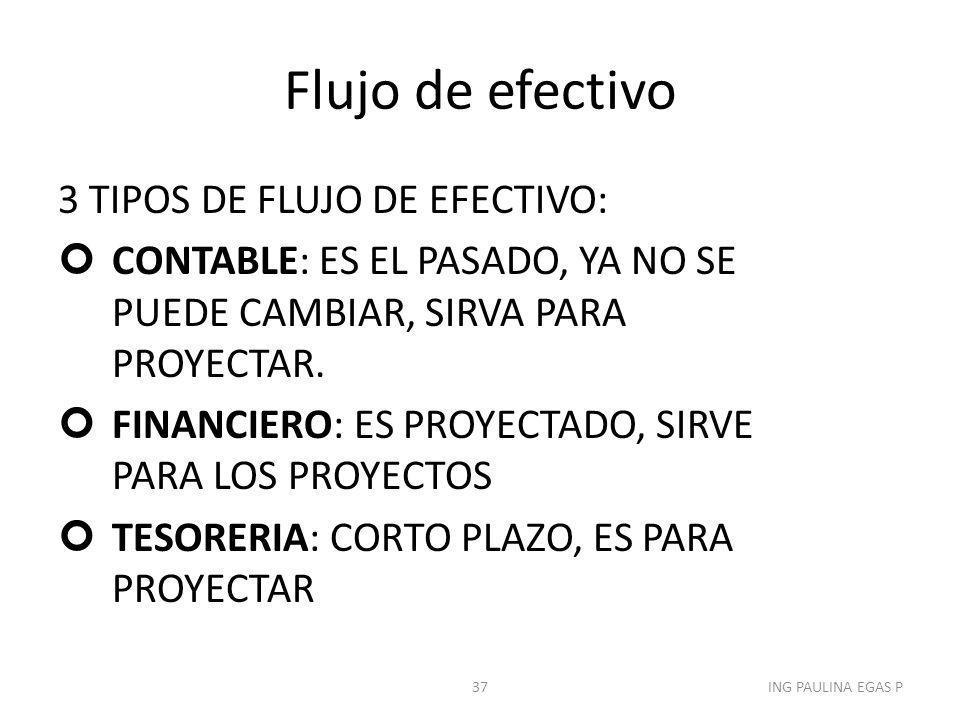 Flujo de efectivo 3 TIPOS DE FLUJO DE EFECTIVO: CONTABLE: ES EL PASADO, YA NO SE PUEDE CAMBIAR, SIRVA PARA PROYECTAR. FINANCIERO: ES PROYECTADO, SIRVE