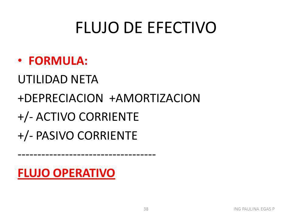 FLUJO DE EFECTIVO FORMULA: UTILIDAD NETA +DEPRECIACION +AMORTIZACION +/- ACTIVO CORRIENTE +/- PASIVO CORRIENTE ----------------------------------- FLU