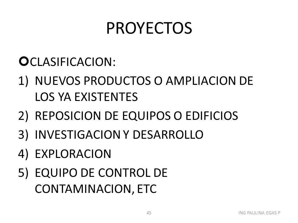 PROYECTOS CLASIFICACION: 1)NUEVOS PRODUCTOS O AMPLIACION DE LOS YA EXISTENTES 2)REPOSICION DE EQUIPOS O EDIFICIOS 3)INVESTIGACION Y DESARROLLO 4)EXPLO