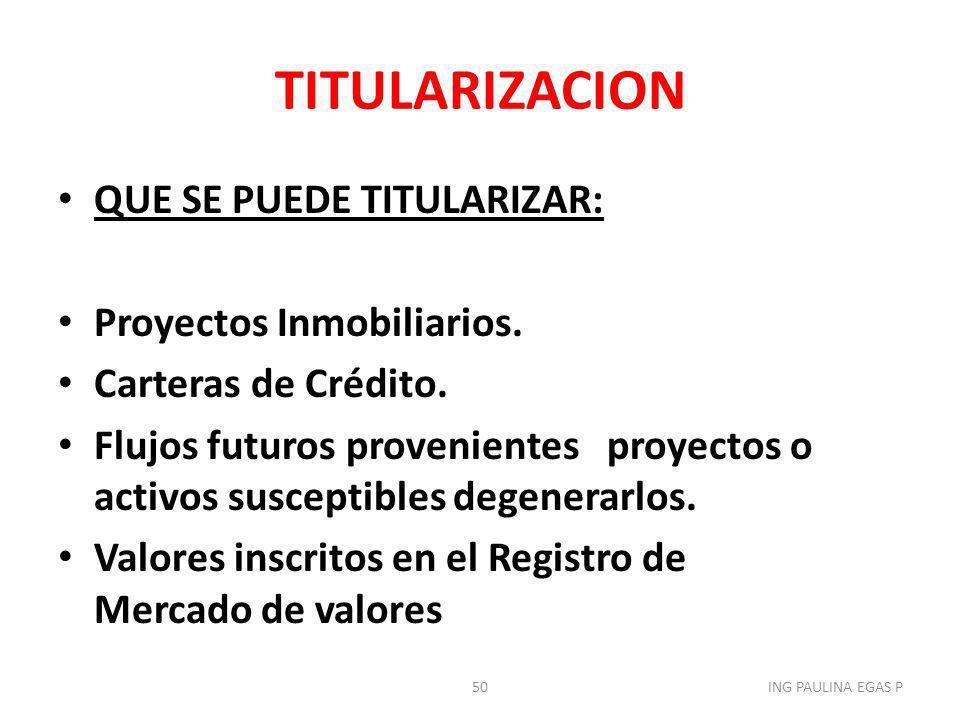 TITULARIZACION QUE SE PUEDE TITULARIZAR: Proyectos Inmobiliarios. Carteras de Crédito. Flujos futuros provenientes proyectos o activos susceptibles de