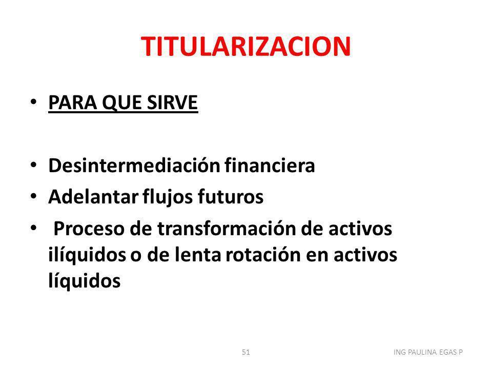TITULARIZACION PARA QUE SIRVE Desintermediación financiera Adelantar flujos futuros Proceso de transformación de activos ilíquidos o de lenta rotación