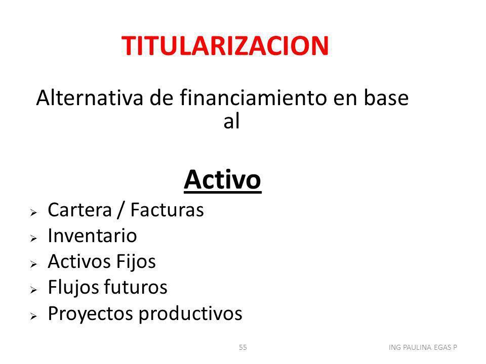 TITULARIZACION Alternativa de financiamiento en base al Activo Cartera / Facturas Inventario Activos Fijos Flujos futuros Proyectos productivos 55ING