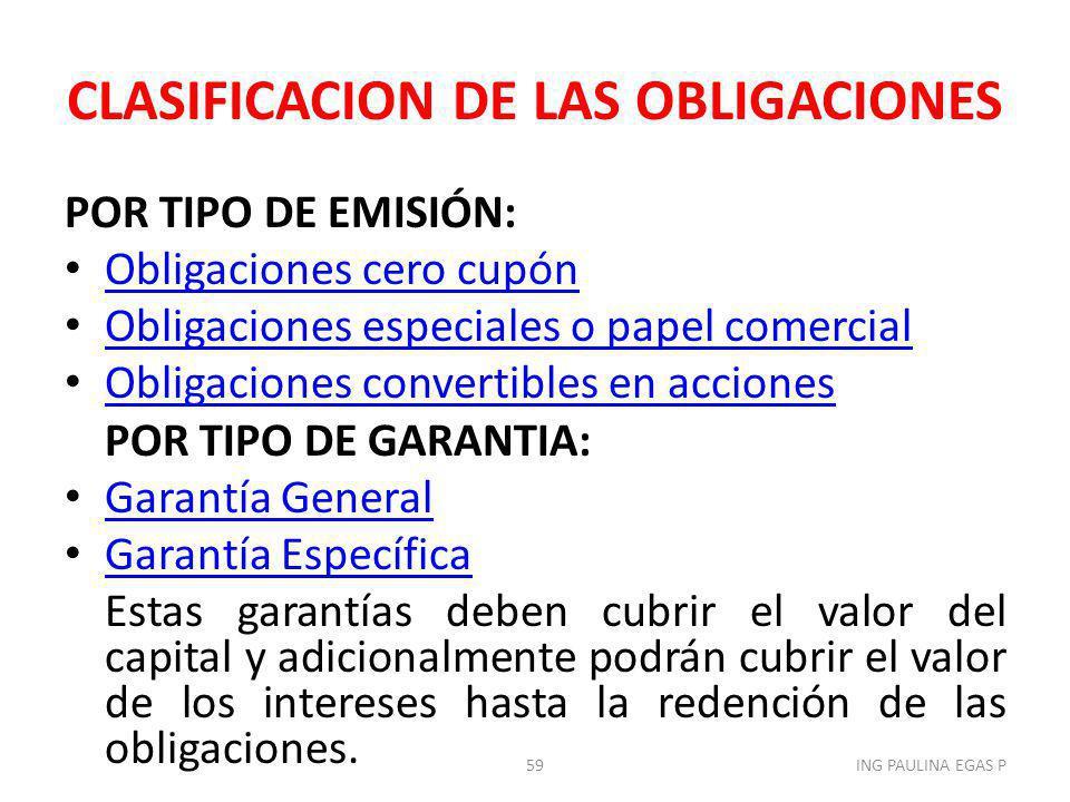 CLASIFICACION DE LAS OBLIGACIONES POR TIPO DE EMISIÓN: Obligaciones cero cupón Obligaciones cero cupón Obligaciones especiales o papel comercial Oblig