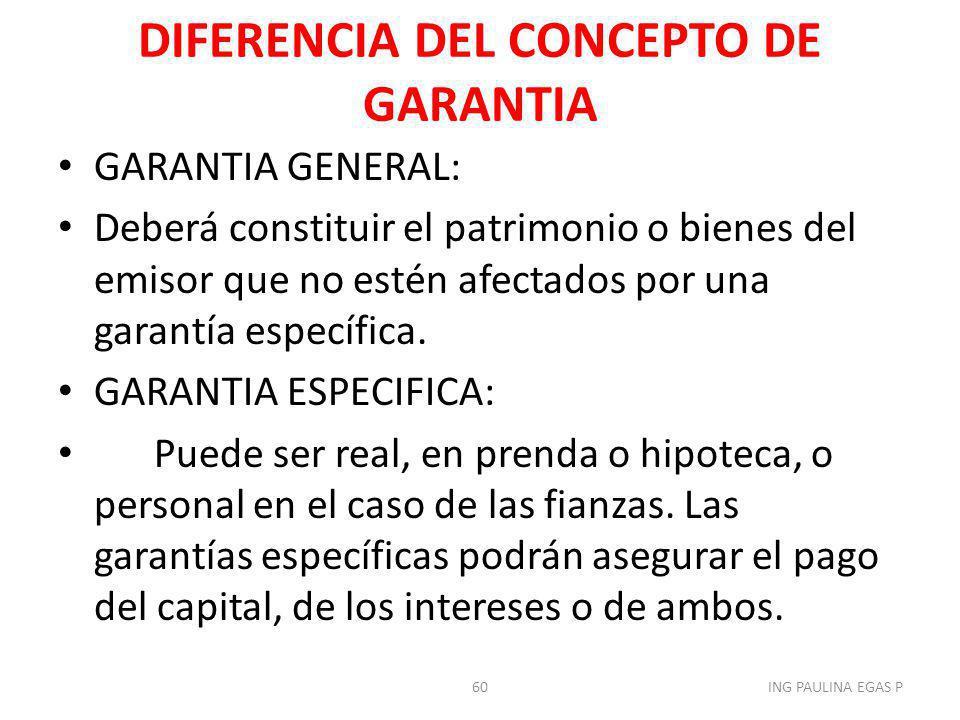 DIFERENCIA DEL CONCEPTO DE GARANTIA GARANTIA GENERAL: Deberá constituir el patrimonio o bienes del emisor que no estén afectados por una garantía espe