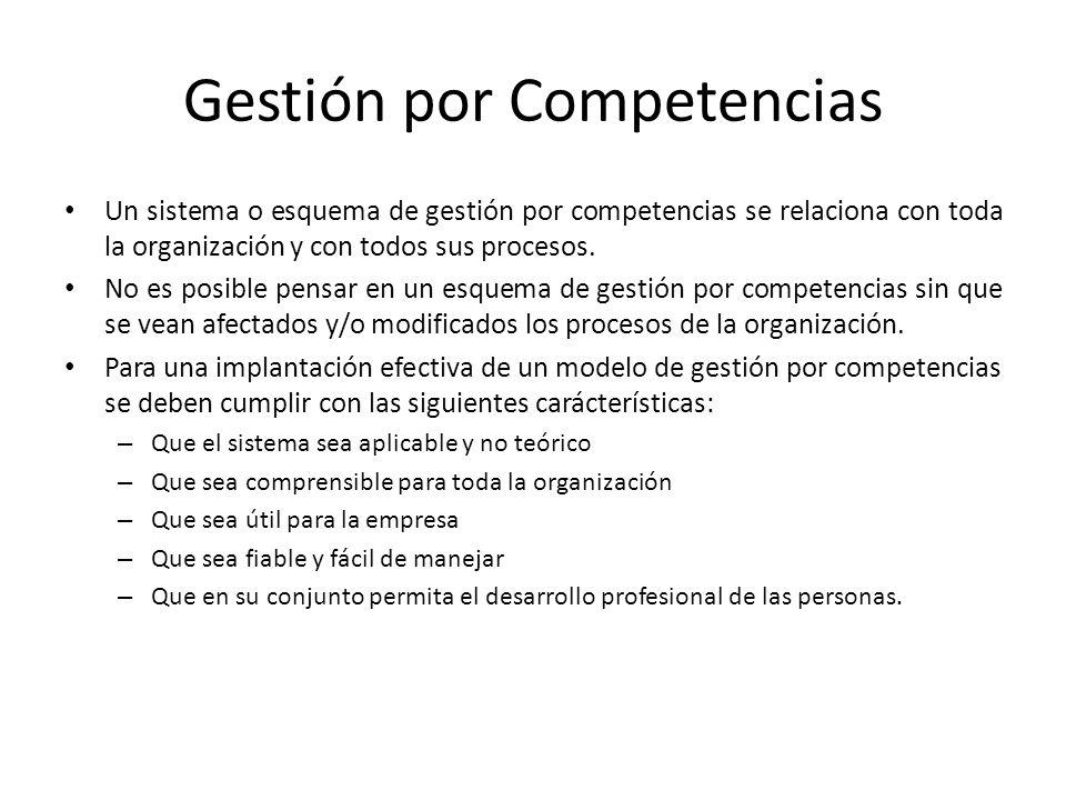 Un sistema o esquema de gestión por competencias se relaciona con toda la organización y con todos sus procesos. No es posible pensar en un esquema de