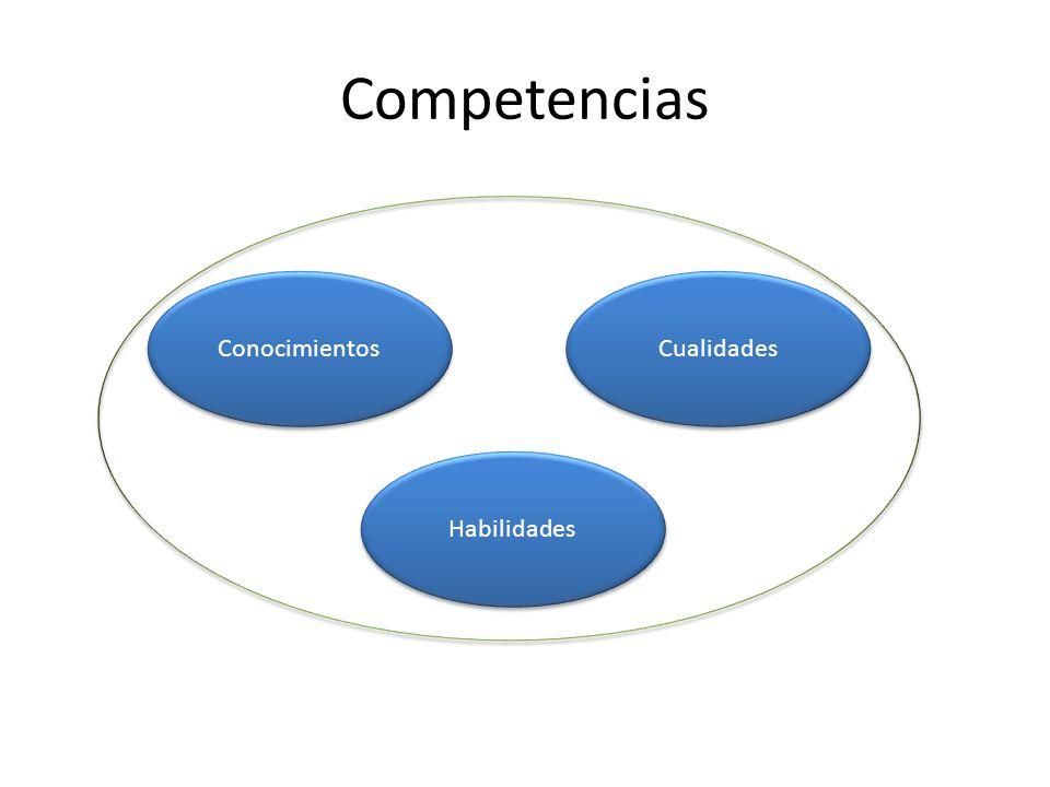 Competencias Conocimientos Habilidades Cualidades
